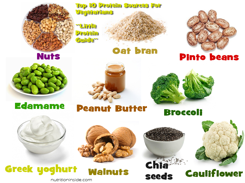 Top  Low Protein Foods